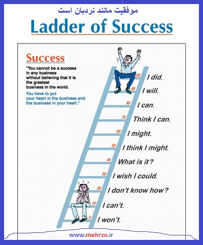 موفقیت مانند نردبان است , برایان تریسی